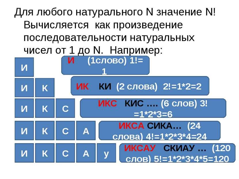 Для любого натурального N значение N! Вычисляется как произведение последоват...