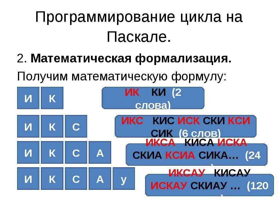 Программирование цикла на Паскале. 2. Математическая формализация. Получим ма...
