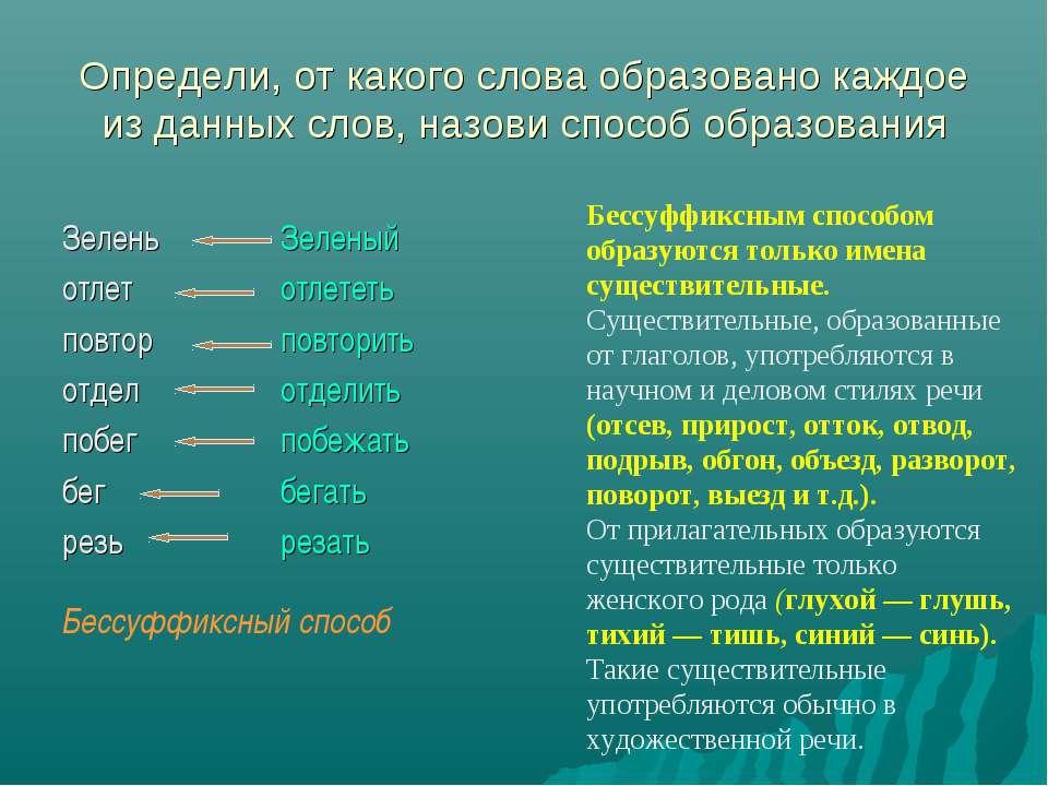 Определи, от какого слова образовано каждое из данных слов, назови способ обр...