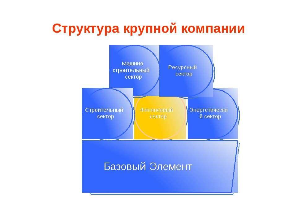 Структура крупной компании