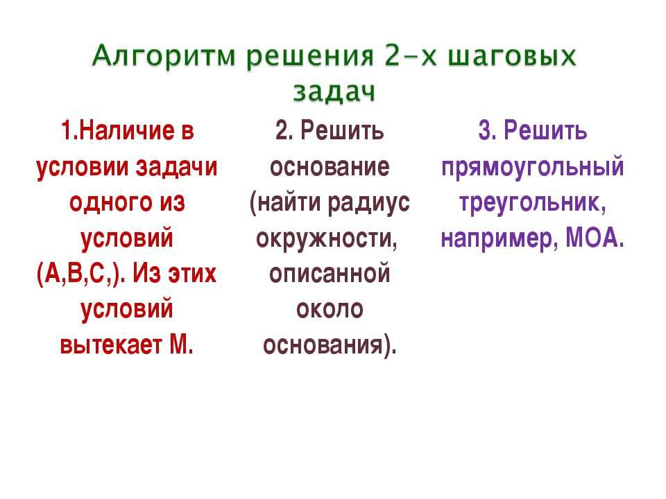 1.Наличие в условии задачи одного из условий (А,В,С,). Из этих условий вытека...