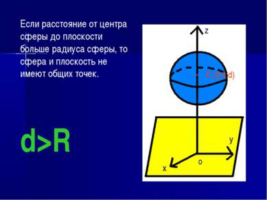 Если расстояние от центра сферы до плоскости больше радиуса сферы, то сфера и...