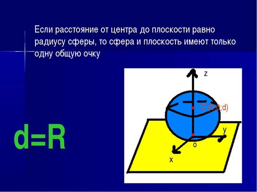 Если расстояние от центра до плоскости равно радиусу сферы, то сфера и плоско...