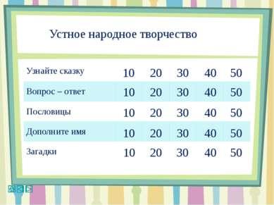 Устное народное творчество 10 20 10 10 10 10 30 20 20 20 20 40 30 30 30 30 50...