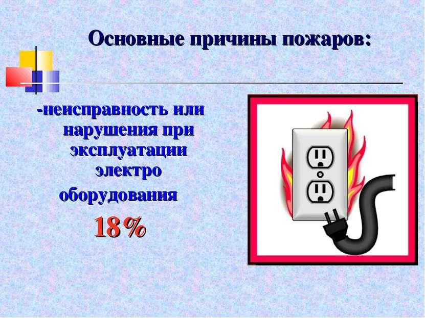 Основные причины пожаров: -неисправность или нарушения при эксплуатации элект...