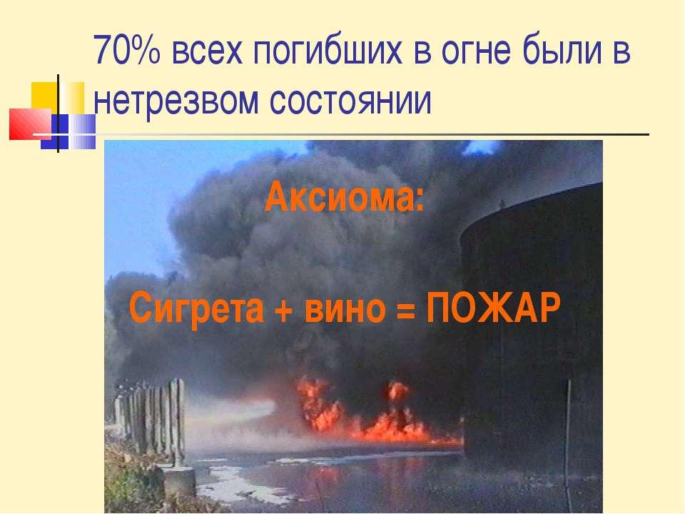 70% всех погибших в огне были в нетрезвом состоянии Аксиома: Сигрета + вино =...