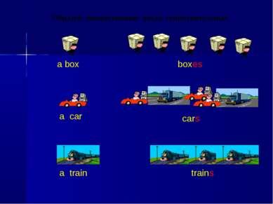 a box boxes a car cars a train trains Образуй множественное число существител...