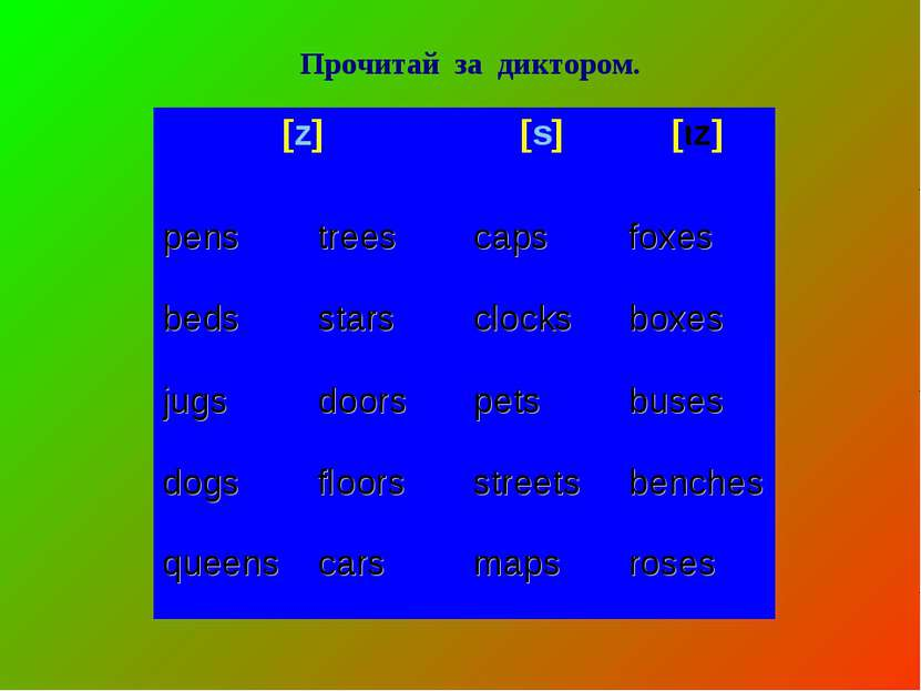 Прочитай за диктором. [z] [s] [ιz] pens trees caps foxes beds stars clocks bo...