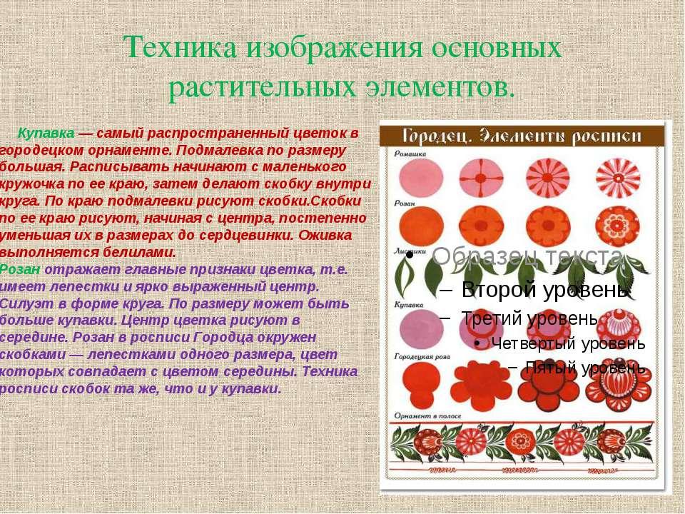 Техника изображения основных растительных элементов. Купавка — самый распрост...