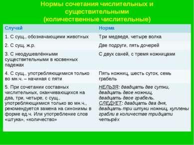 Нормы сочетания числительных и существительными (количественные числительные)...