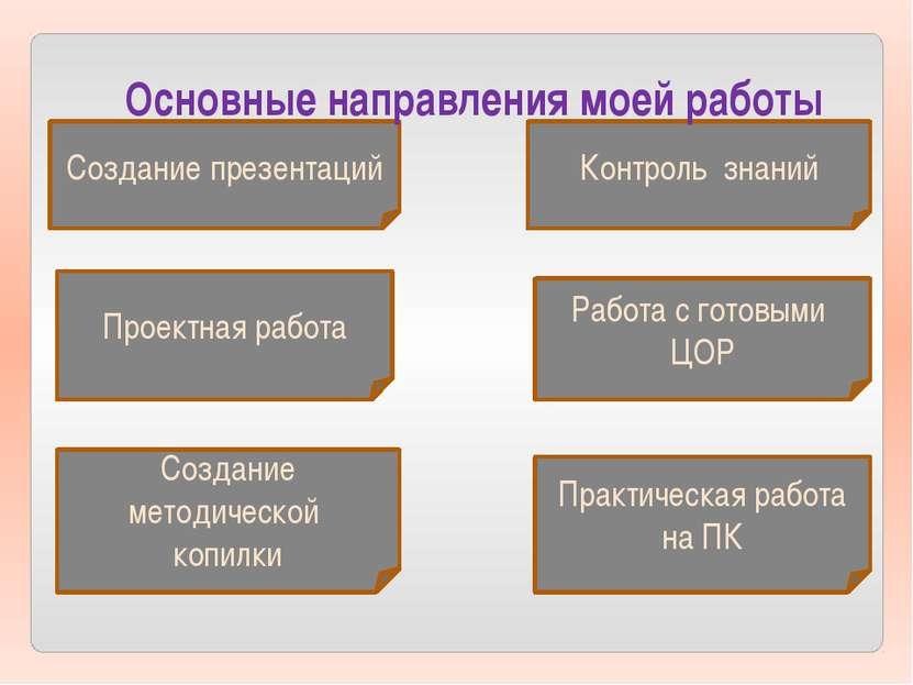 Создание презентаций Проектная работа Создание методической копилки Практичес...