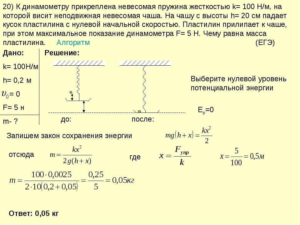 20) К динамометру прикреплена невесомая пружина жесткостью k= 100 Н/м, на кот...