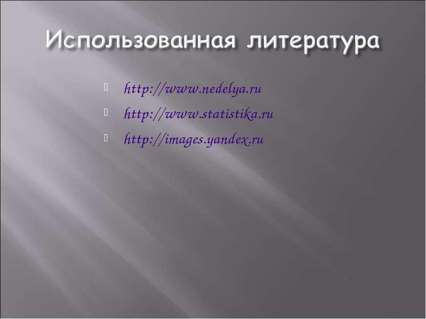 http://www.nedelya.ru http://www.statistika.ru http://images.yandex.ru