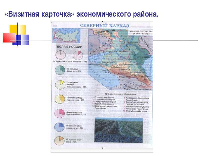 «Визитная карточка» экономического района.