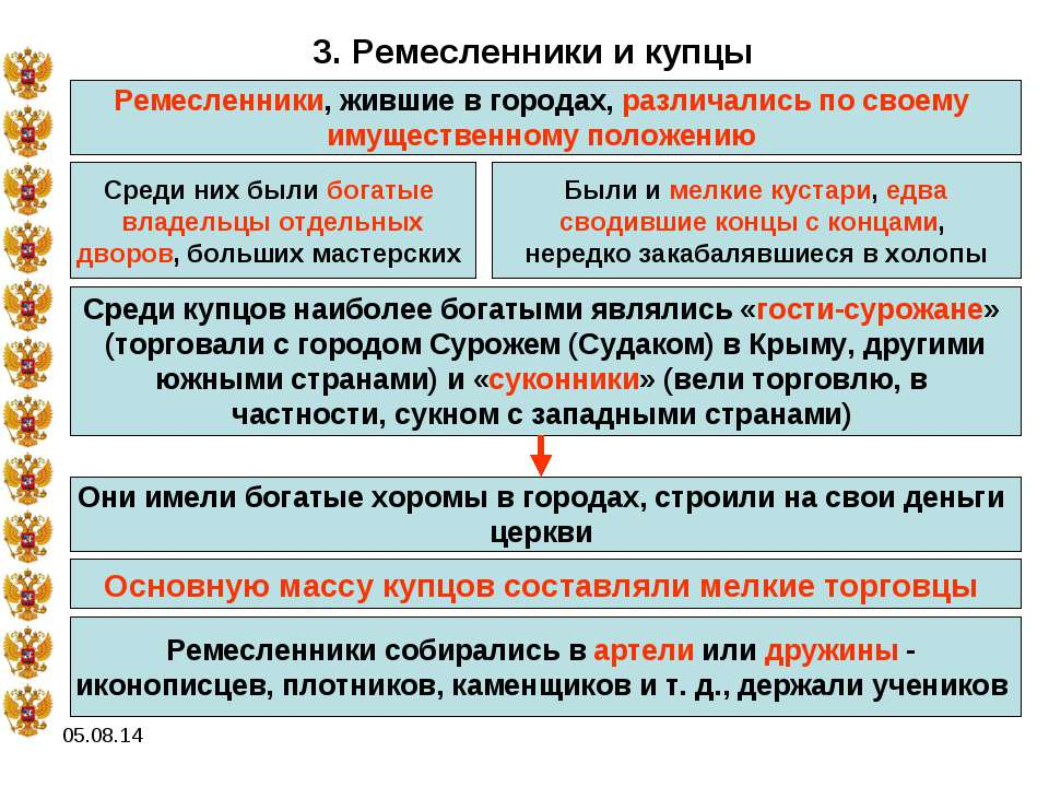 * 3. Ремесленники и купцы Ремесленники, жившие в городах, различались по свое...