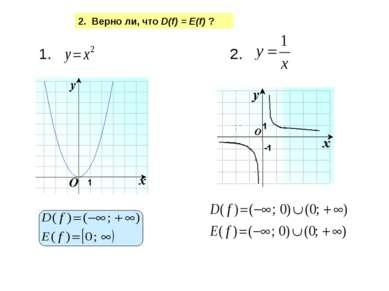 2. Верно ли, что D(f) = E(f) ?