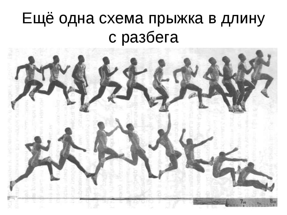 Ещё одна схема прыжка в длину с разбега