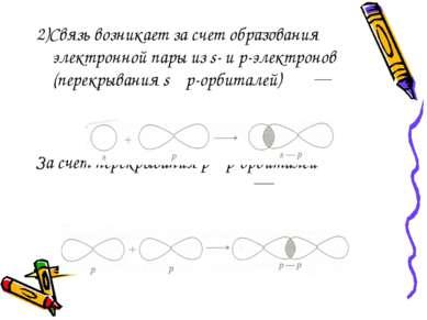 2)Связь возникает за счет образования электронной пары из s- и p-электронов (...