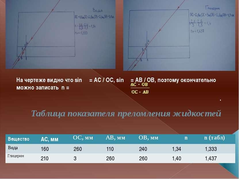 На чертеже видно что sin α = АС / ОС, sin β = АВ / ОВ, поэтому окончательно м...