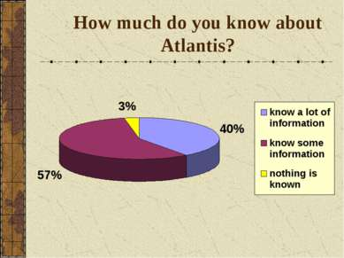How much do you know about Atlantis?