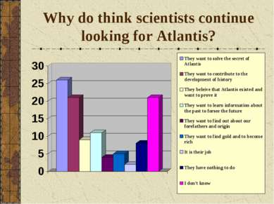 Why do think scientists continue looking for Atlantis?
