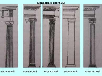 Ордерные системы дорический ионический коринфский тосканский композитный