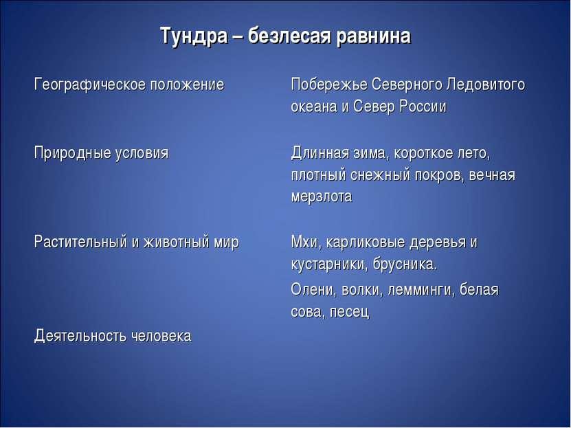 Тундра – безлесая равнина Географическое положение Побережье Северного Ледови...