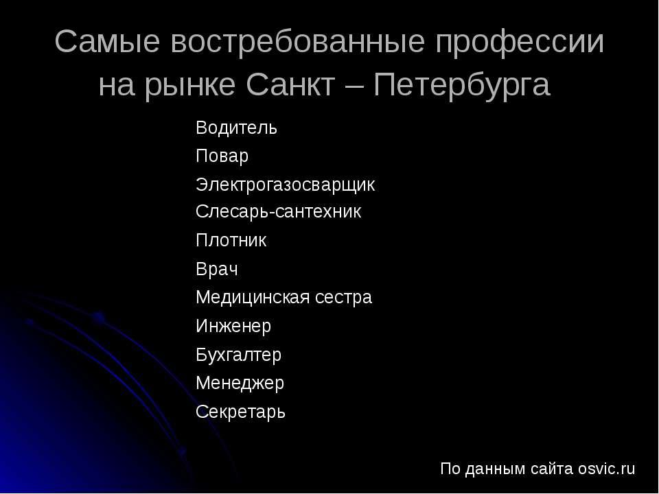 Самые востребованные профессии на рынке Санкт – Петербурга По данным сайта os...