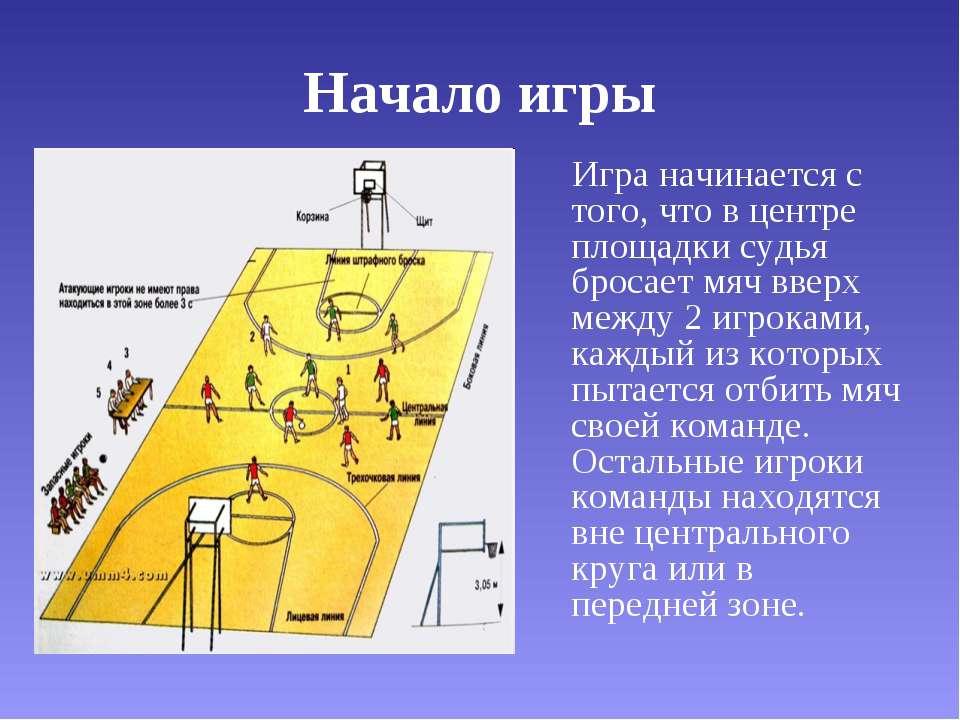 Начало игры Игра начинается с того, что в центре площадки судья бросает мяч в...