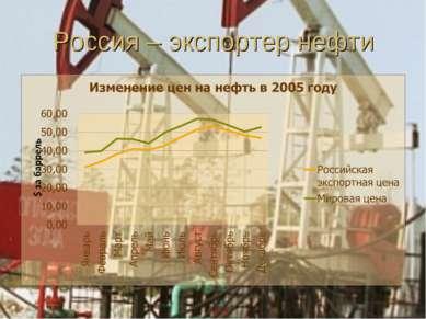 Россия – экспортер нефти