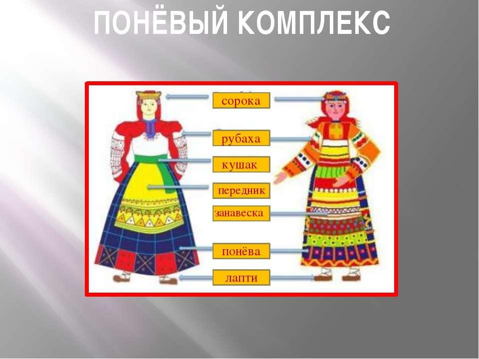 Элементы Женского Русского Народного Костюма