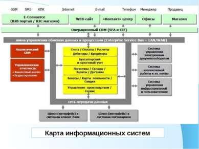 Основными направлениями деятельности являются меры по поддержке эффективного ...