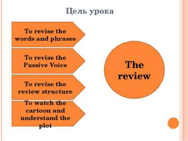 Цель урока The review To revise the words and phrases To revise the review st...