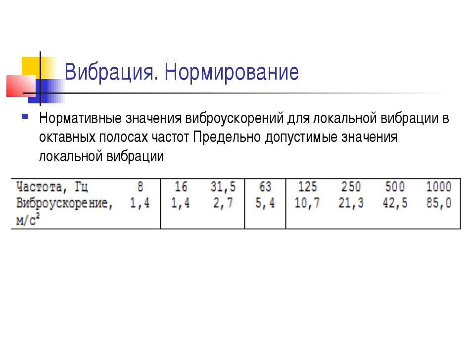 Вибрация. Нормирование Нормативные значения виброускорений для локальной вибр...