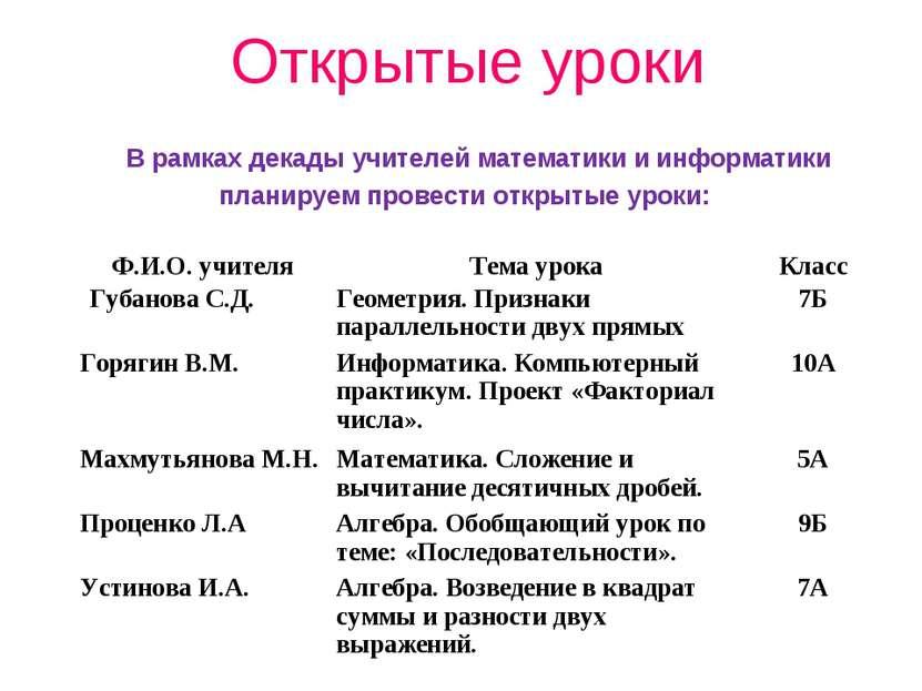 Открытые уроки В рамках декады учителей математики и информатики планируем пр...