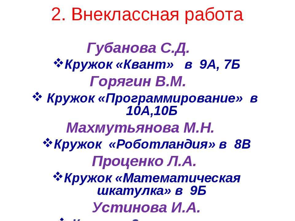 2. Внеклассная работа Губанова С.Д. Кружок «Квант» в 9А, 7Б Горягин В.М. Круж...