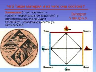 Элементом (от лат. еlementum – «стихия», «первоначальное вещество») в философ...