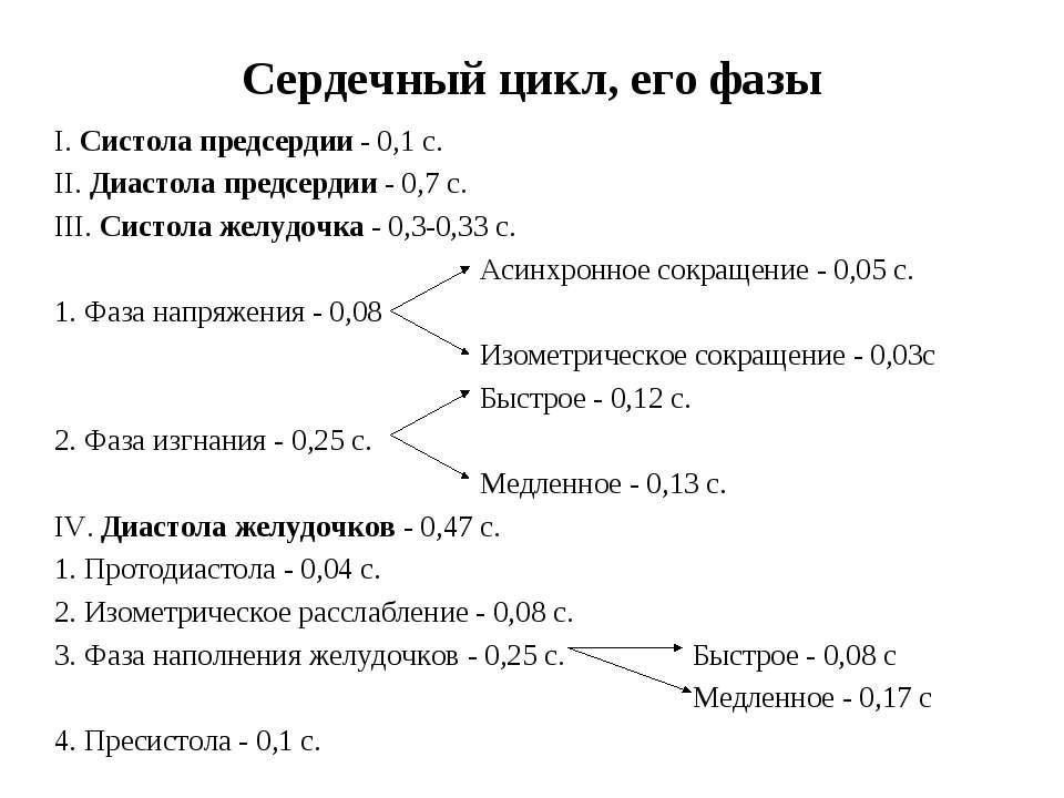Сердечный цикл, его фазы I. Систола предсердии - 0,1 с. II. Диастола предсерд...