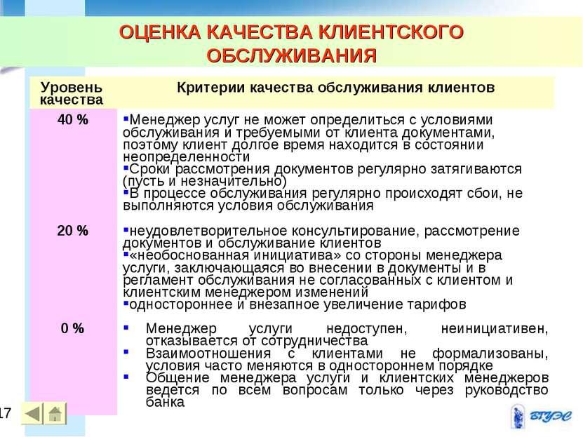 ОЦЕНКА КАЧЕСТВА КЛИЕНТСКОГО ОБСЛУЖИВАНИЯ * *