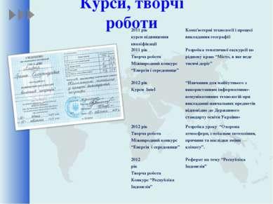 Курси, творчі роботи 2011 рік курси підвищення кваліфікації Комп'ютерні техно...