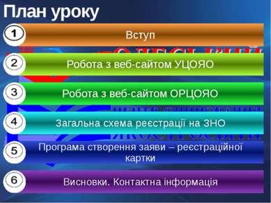 План уроку
