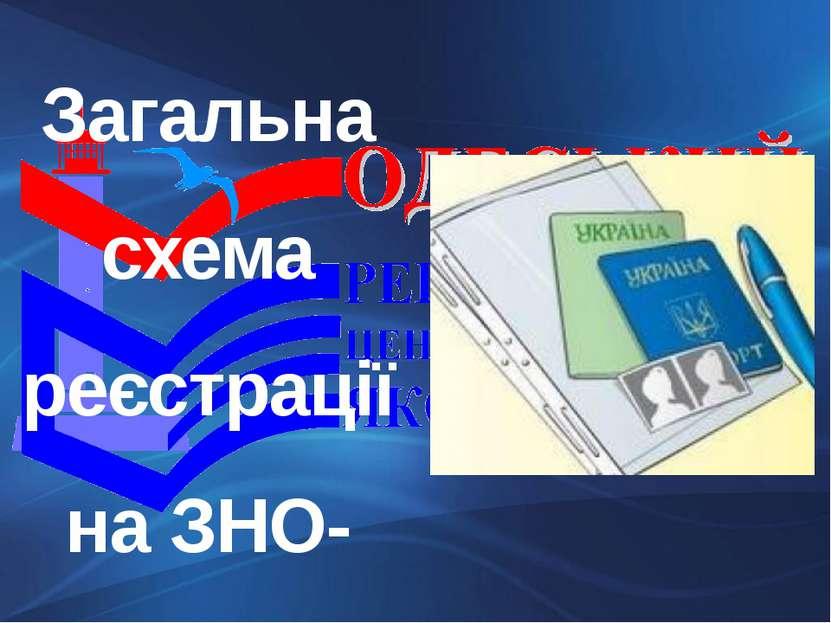 Загальна схема реєстрації на ЗНО-2014