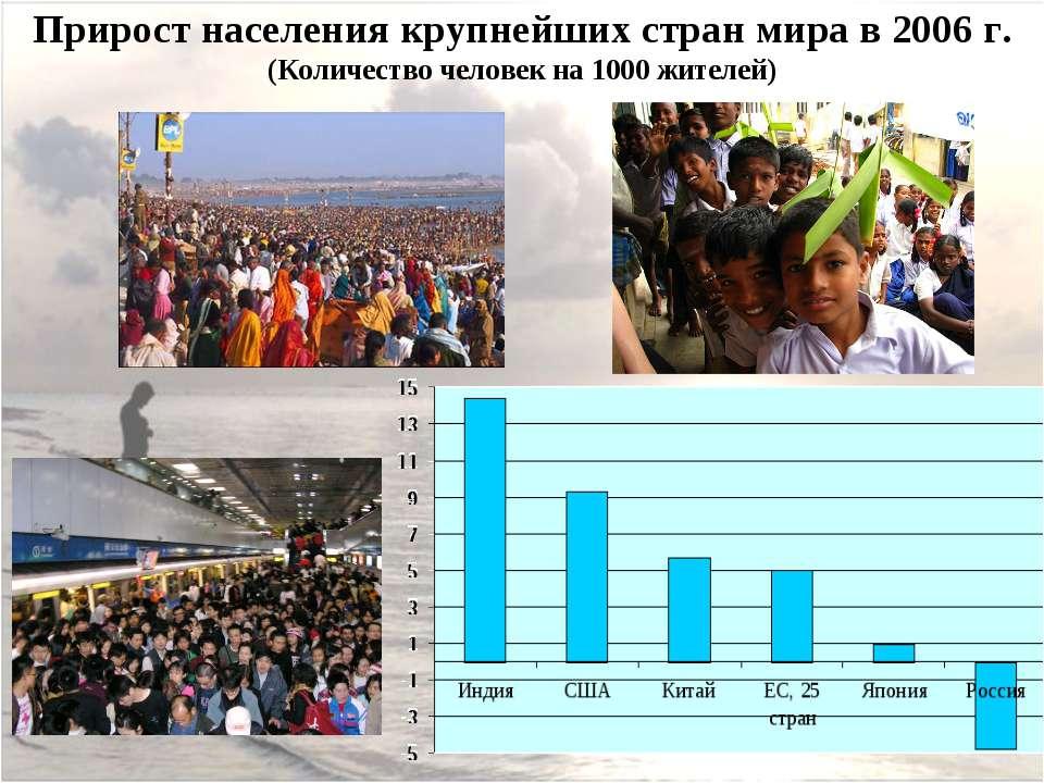 Прирост населения крупнейших стран мира в 2006 г. (Количество человек на 1000...