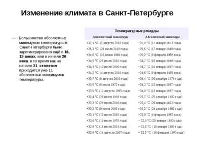 Изменение климата в Санкт-Петербурге — Большинство абсолютных минимумов темпе...