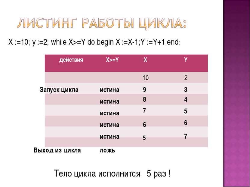 X :=10; y :=2; while X>=Y do begin X :=X-1;Y :=Y+1 end; 9 Тело цикла исполнит...