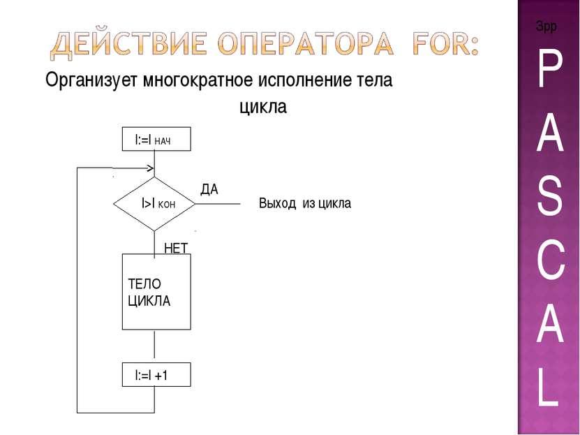 Организует многократное исполнение тела цикла Зpp PA S C A L