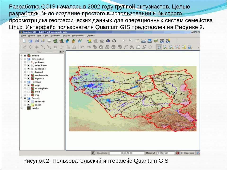 Разработка QGIS началась в 2002 году группой энтузиастов. Целью разработки бы...