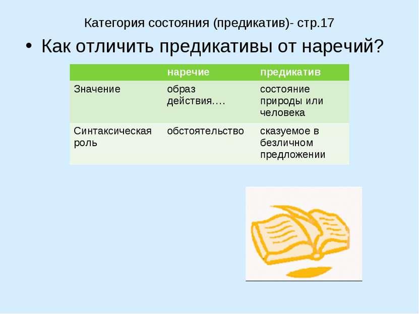 Категория состояния (предикатив)- стр.17 Как отличить предикативы от наречий?...