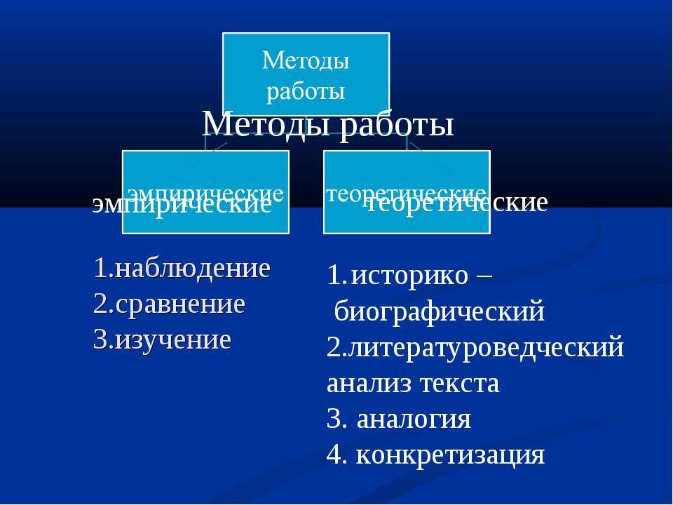1.наблюдение 2.сравнение 3.изучение Методы работы эмпирические теоретические