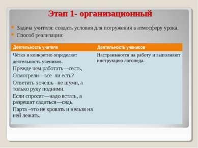 Этап 1- организационный Задача учителя: создать условия для погружения в атмо...